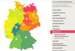 """Schön versteckt im Ranking: Die """"Schulabbrecherquoten"""" in der Bundesrepublik. Grafik: INSM / Bildungsmonitor"""