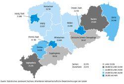 Das Bruttoinlandsprodukt (BIP) in den Kreisen und Kreisfrreien Städten Sachsens. Grafik: Freistaat Sachsen / SMWA