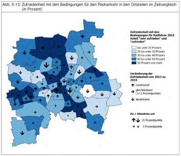 Zufriedenheit mit den Radanlagen in den Leipziger Ortsteilen. Grafik: Stadt Leipzig, Bürgerumfrage 2015