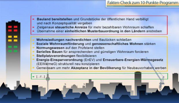 """Bewertung der Wohnungsbaupolitik. Grafik: """"Verbändebündnis Wohnungsbau"""""""