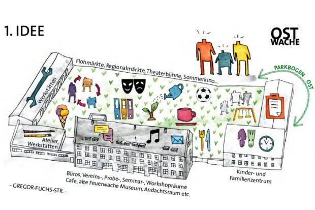 """Das Konzept zur """"Ostwache"""" von der IG (Skizze). Bild: IG Ostwache"""