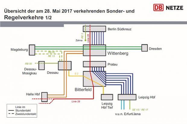 """Das """"S-Bahn-Netz für einen Tag"""". Grafik: Deutsche Bahn"""
