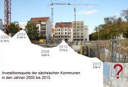 Investitionsquoten in sächsischen Kommunen. Grafik: L-IZ