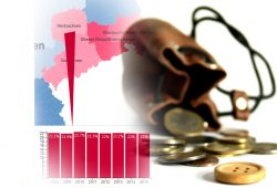 Armutsquote in Westsachsen. Grafik: Paritätischer Wohlfahrtsverband, Montage L-IZ