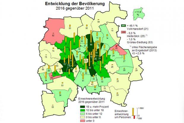 Bevölkerungsentwicklung in Leipzigs Ortsteilen 2011 bis 2016. Grafik: Stadt Leipzig, Amt für Statistik und Wahlen