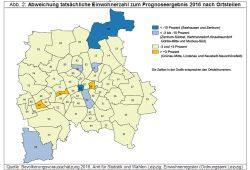 Abweichungen von der Bevölkerungsprognose auf Ortsteilebene. Grafik: Stadt Leipzig, Amt für Statistik und Wahlen