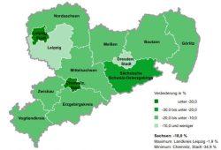 Rückgang der marginalen Beschäftigung in Sachsen 2015 gegenüber 2003. Grafik: Freistaat Sachsen, Statistisches Landesamt