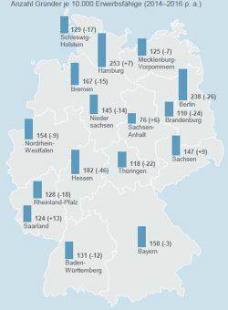 Gründer je 10.000 Einwohner pro Jahr 2014 bis 2016. Karte: Gründermonitor der KfW