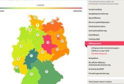Grafik zur Schulabbrecherquote im INSM-Bildungsmonitor. Grafik: INSM.