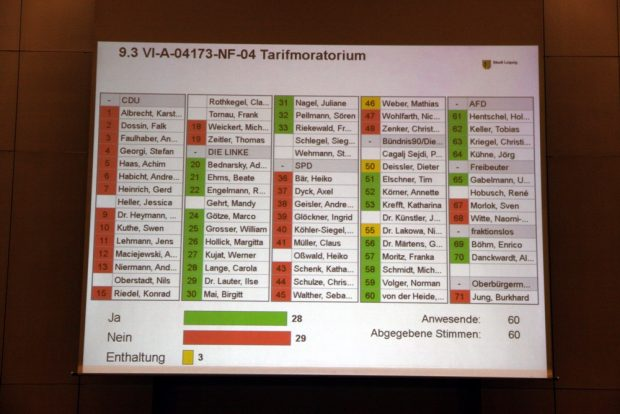 Abstimmung zum Moratorium. 29 dagegen. 28 dafür. Foto: L-IZ.de