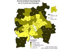 Die durchschnittliche Haushaltsgröße nach Ortsteilen. Grafik: Stadt Leipzig / Statistischer Quartalsbericht 2 / 2017