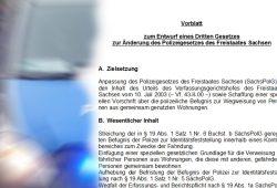 Polizeigesetz von 2003. Montage: L-IZ