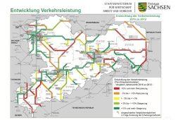 Entwicklung der Verkehrsleistungen im sächsischen Regionalnetz. Grafik: Freistaat Sachsen, SPNV-Monitor