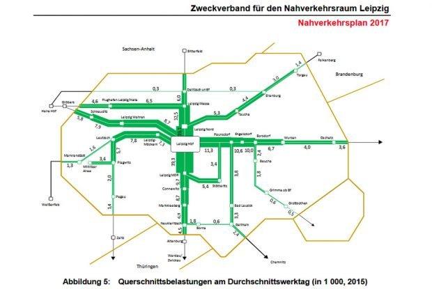 Querschnittsbelastung im Mitteldeutschen S-Bahn-Netz 2015. Grafik: ZVNL