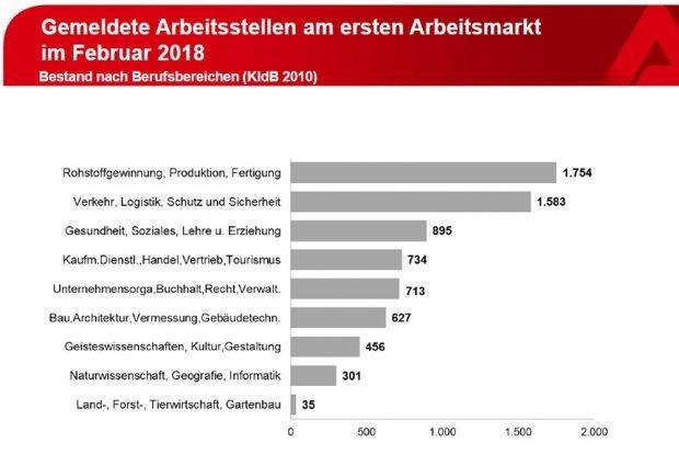 Leipziger Internet Zeitung Die Sorgenstube Der Leipziger
