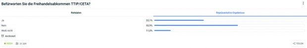Die erste Civey-Umfrage vom März 2017. Screenshot:L-IZ