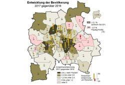 Bevölkerungsentwicklung nach Ortsteilen 2017. Grafik: Stadt Leipzig, Quartalsbericht IV/ 2017