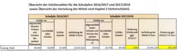 Die leichte Erhöhung nach Ronald Pohles Vorstoß. Grafik: Ronald Pohle