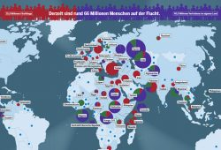 Weltkarte der Fluchtursachen (Ausschnitt). Screenshot: L-IZ