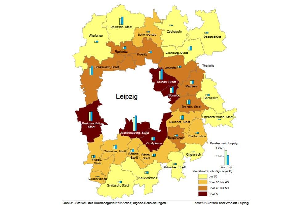 Pendlerverflechtungen Leipzigs mit dem Umland. Grafik: Stadt Leipzig, Amt für Statistik und Wahlen