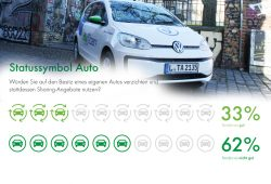 Jeder Dritte würde Carsharing nutzen. Grafik: Deutscher Mobilitätspreis, Foto: L-IZ
