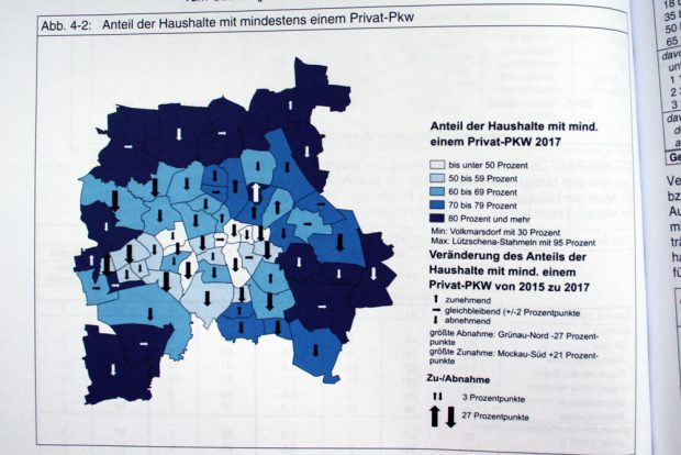 Anteil der Haushalte mit Pkw und die Veränderungen seit 2015. Grafik: Stadt Leipzig, Bürgerumfrage 2017