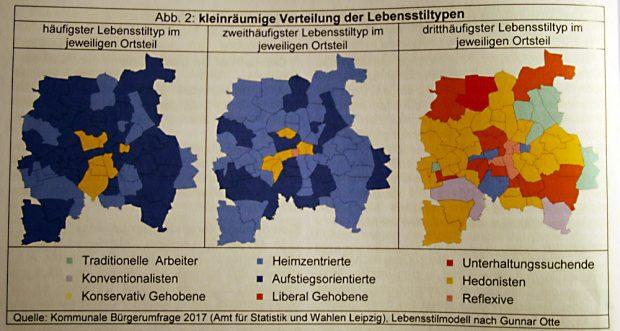 Kleinräumige Verteilung der Lebensstiltypen in Leipzig. Grafik: Stadt Leipzig, Quartalsbericht 3 / 2018