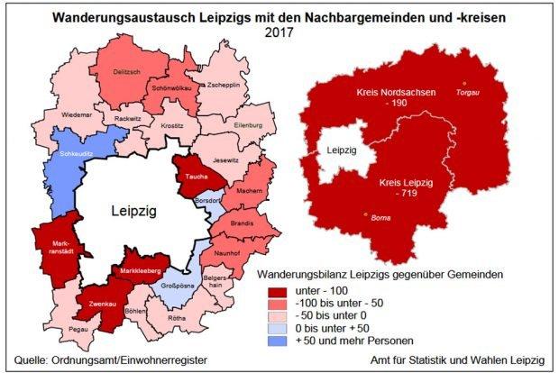 Wanderungsaustausch mit Leipzigs Nachbargemeinden. Karte: Stadt Leipzig, Statistisches Jahrbuch 2018