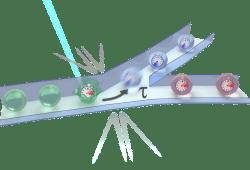 Laser und Elektroden-basiertes Sortieren von Mikrotröpfchen in einem Chip., Foto: Dr. Josef Heiland