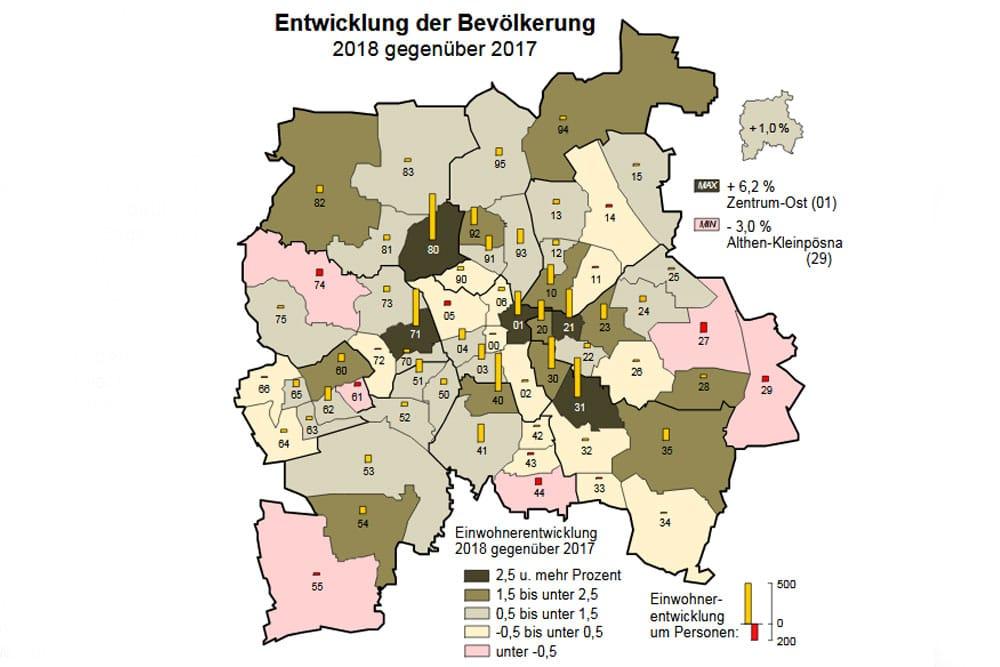 Bevölkerungsentwicklung 2017 / 2018 in Leipzig. Grafik: Stadt Leipzig, Quartalsbericht 4 / 2018