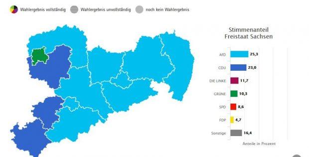Die sächsischen Ergebnisse zur Europa-Wahl. Karte: Freistaat Sachsen, Landesamt für Statistik
