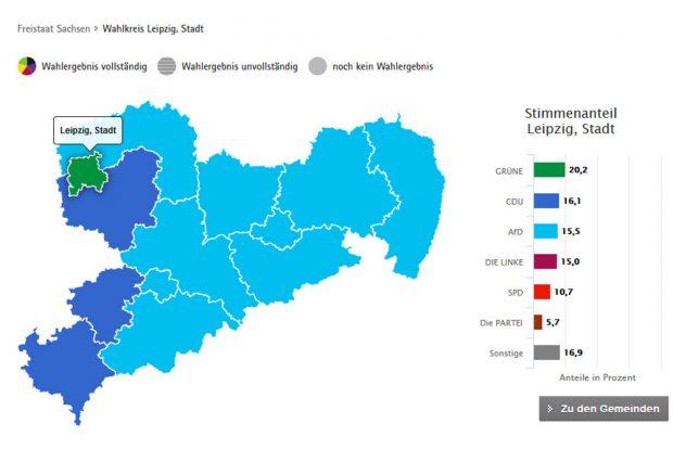 Das Leipziger Ergebnis zur Europa-Wahl. Karte: Freistaat Sachsen, Landesamt für Statistik