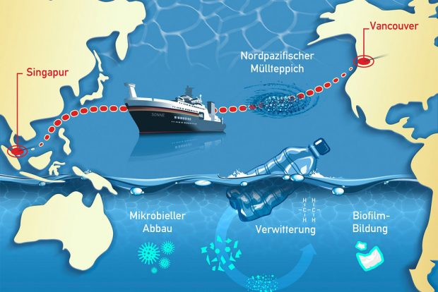 Route der Pazifik-Expedition.Karte: Die Aktivisten, Leipzig