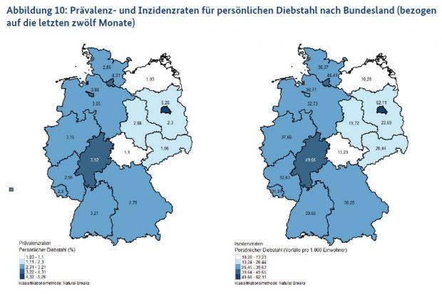 Betroffenheit von Diebstahl 2017. Grafik: BKA, Deutscher Viktimisierungssurvey 2017
