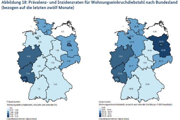Betroffenheit von Wohnungseinbruch 2017. Grafik: BKA, Deutscher Viktimisierungssurvey 2017