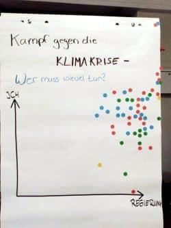 Die Umfrage der Parents for Future im Foyer - Wer muss nun wie viel fürs Klima tun. Foto: Steffen Peschel