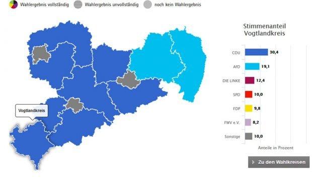 Wahlergebnis im Vogtlandkreis 2019. Grafik: Freistaat Sachsen