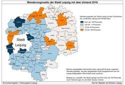 Wanderungsaldo Leipzigs mit dem Umland 2018. Grafik: Stadt Leipzig, Quartalsbericht 1 / 2019