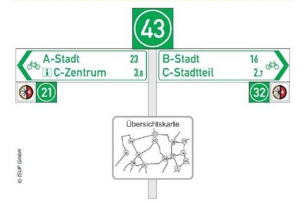 So soll die neue Beschilderrung der Radwege im Südraum aussehen. Grafik: Kommunales Forum Südraum Leipzig