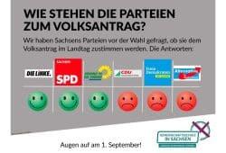 """Wie stehen die Parteien zum Volksantrag Gemeinschaftsschule? Grafik: Bündnis """"Gemeinschaftsschule in Sachsen"""""""