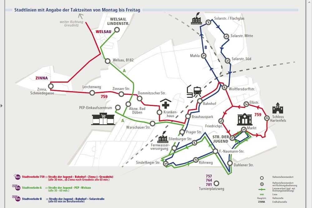 Das neue Torgauer Stadtverkehrsnetz mit drei Buslinien, Anbindung des Industriegebiets Nordwest und Übergang am Bahnhof zum Zugverkehr. Grafik: OVH