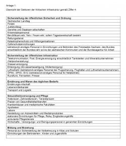 Die Branchen, für die es ab Mittwoch (auf Antrag) noch eine Notbetreuung geben wird. Screen Allgemeinverfügung Freistaat Sachsen