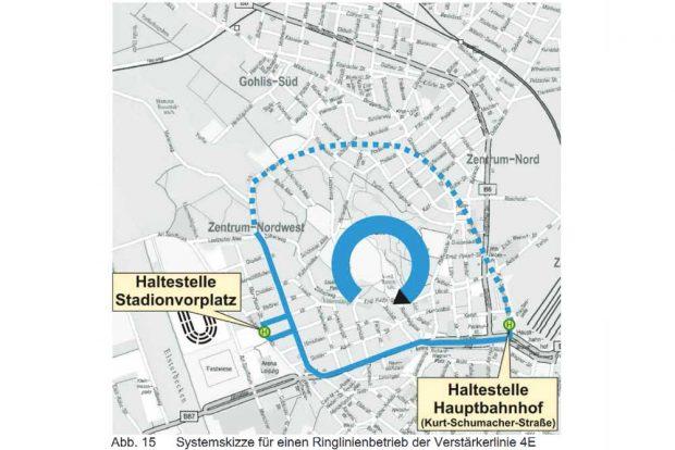 Skizze zu einer Ringbahn 4E. Grafik: Studie von SHP Ingenieure zum Verkehrskonzept Sportforum