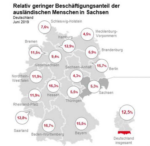 Anteil ausländischer Arbeitnehmer nach Bundesland. Grafik: Arbeitsagentur Sachsen