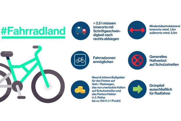 Was sich gerade für Radfahrer ändert. Grafik: BMVI