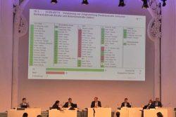 Abstimmungsergebnis zur Verwaltungsvorlage Dieskaustraße. Screenshot: L-IZ