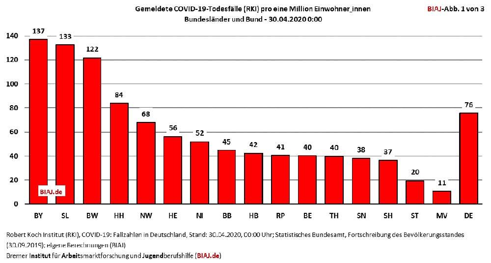 Todeszahlen Corona Deutschland