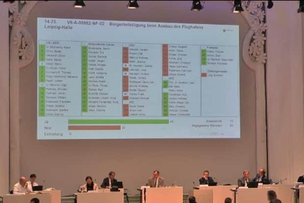 Das Abstimmungsergebnis für die Neufassung des Linke-Antrags. Screenshot: L-IZ