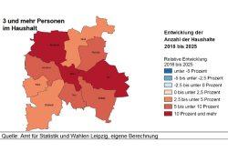 Zunahme der Haushalte mit drei und mehr Personen in den Stadtteilen bis 2025. Grafik: Stadt Leipzig, Quartalsbericht IV / 2019