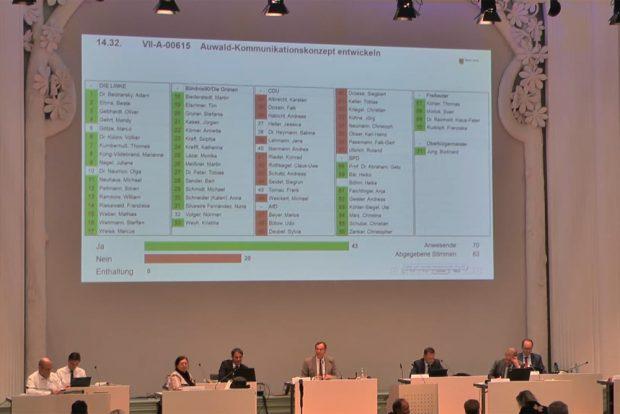 Abstimmungsergebnis zum Auwaldkommunikationskonzept. Screenshot: L-IZ